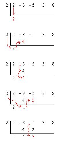Finding Factors Using Synthetic Division - High School Mathematics ...