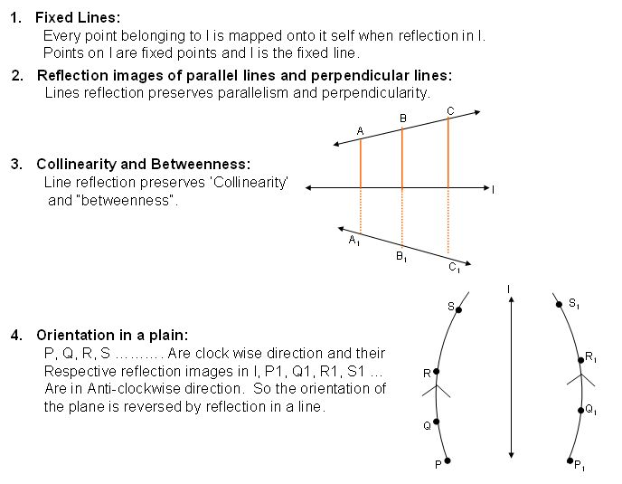 Fixed Lines Reflection Images of Parallel Lines Collinearity and – Geometry Reflection Worksheet