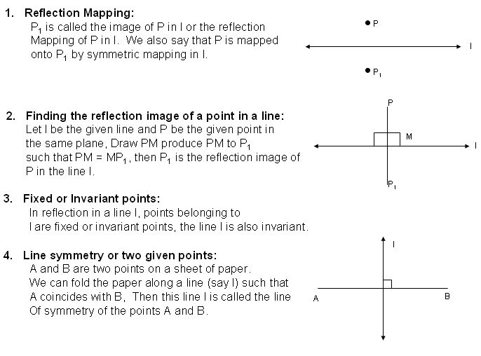 Reflection Mapping Finding the Reflection Image of a Point in a – Geometry Reflection Worksheet